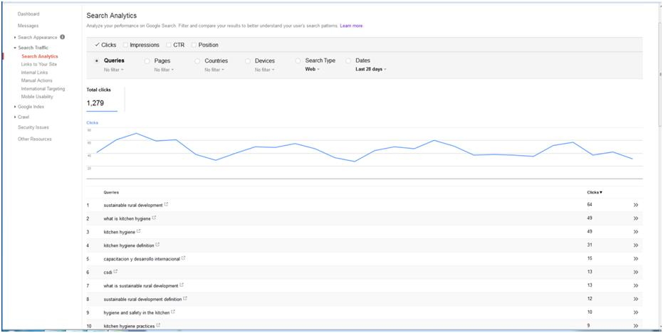 How to use Google Search Console Search Analytics for Keyword Optimization.